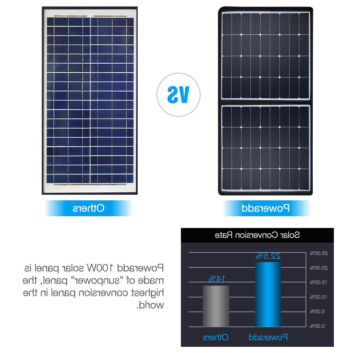 Poweradd 100W Foldable Solar Charger for RV Home