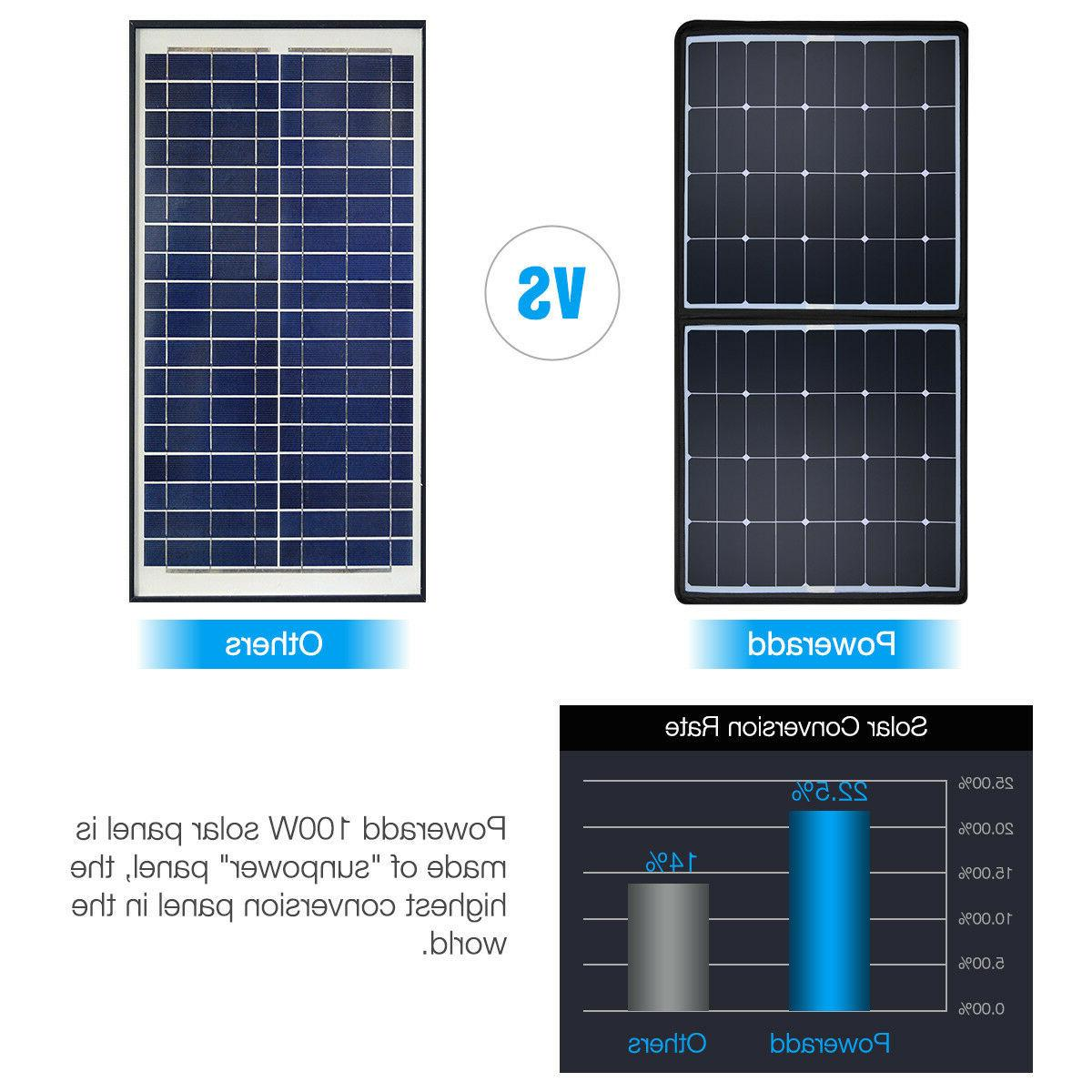 50W Flexible Solar Panel For iPhone RV Car