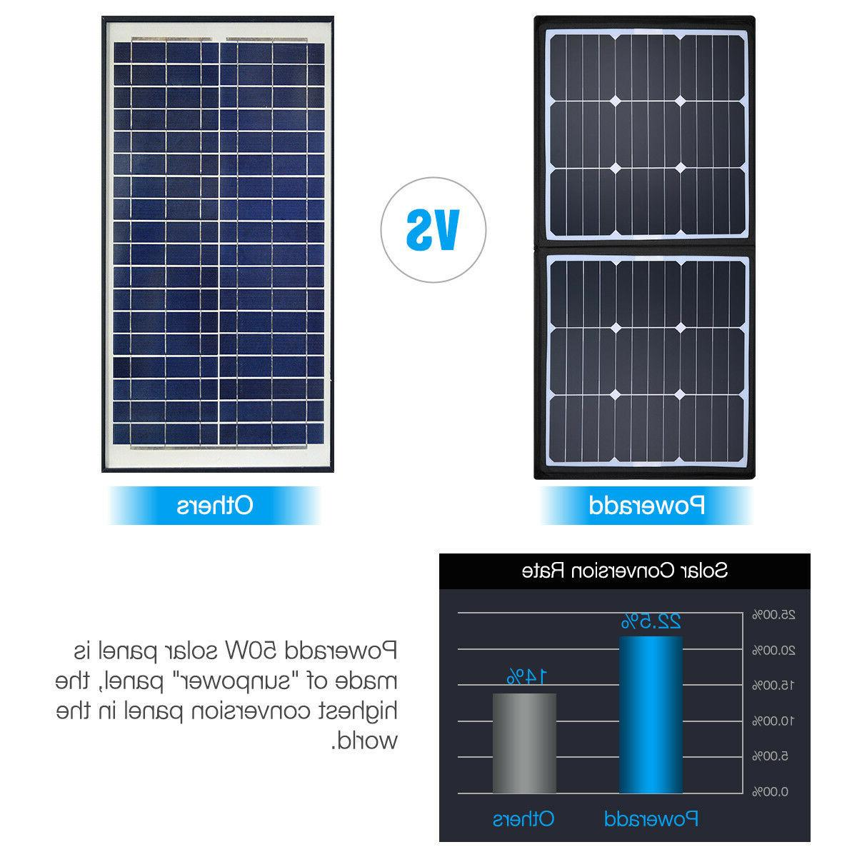 Poweradd 50W 12V Foldable Solar Charger for Boat