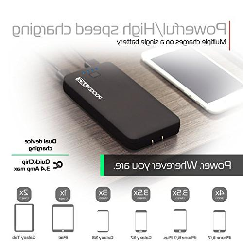 Dual USB - 12,000mAh and AC USB iPhone, Android - Juice by Tzumi