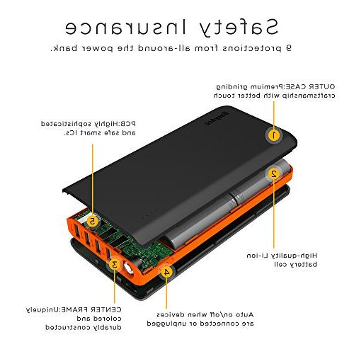 EasyAcc 20000mAh Portable Charger Fast Recharge Bank with 4A Input 4.8A Smart High Capacity External for Android Black Orange