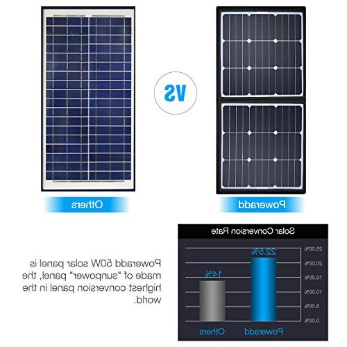 POWERADD 50W Solar 18V 12V SUNPOWER Panel X 8/8 iPad MacBook, iPad Samsung, Island Region and Tours